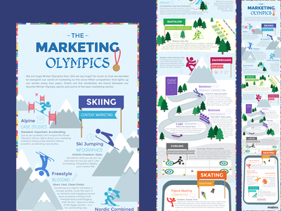 Marketing Olympics Infographic