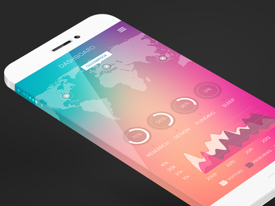 Stats iOS 7 style [free Fireworks png] stats statistics ios 7 iphone 6 flat chart map ux ui user experience interface