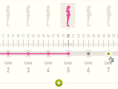Pregnancy Timeline v.2 pregnancy timeline ui interface