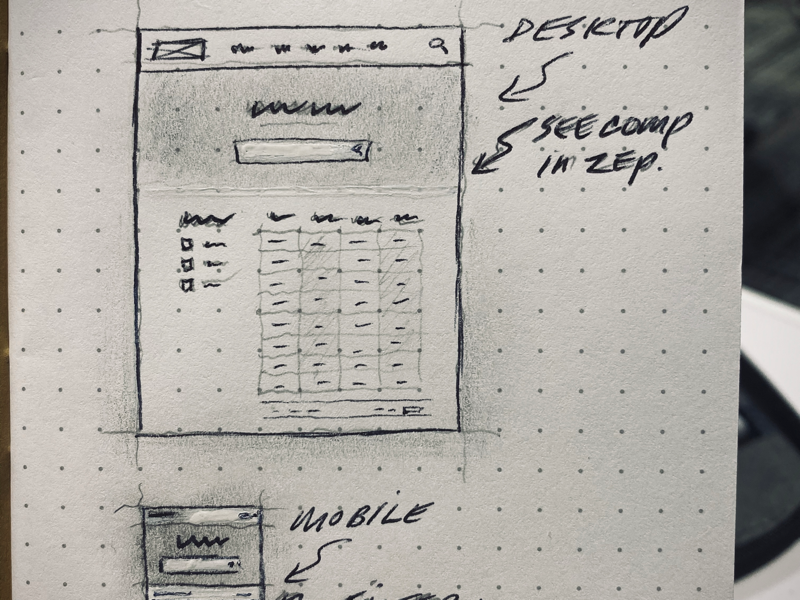 Sketches for Docs App wireframes sketching