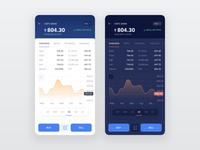 Trade App Dark or Light?