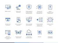 Data Security Protection | Iconography part 02