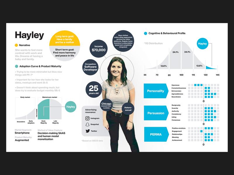 Constellation Ai information design infographics design branding illustration data visualisation
