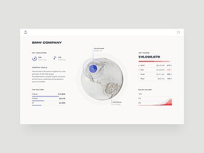 Dashboard for data analytics platform vector branding art minimal illustration ui ux design app