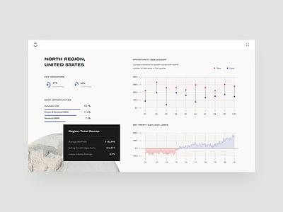 Analytics Report graphic design 3d vector art minimal ux ui design app