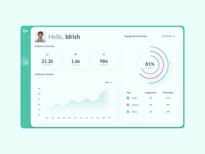 Soft_UI_Dashboard