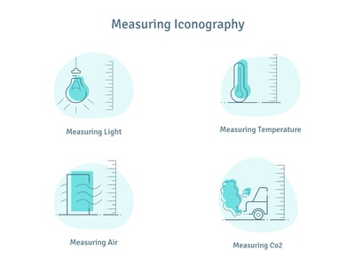 Measuring Iconography