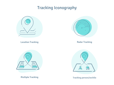 Tracking Iconography