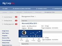 Big Corp Inc.