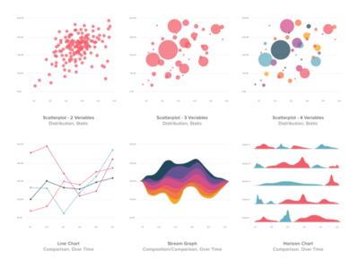 Infographics for Dashboard UI horizon chart stream graph line chart scatterplot data visulization data viz charts infographic dashboard