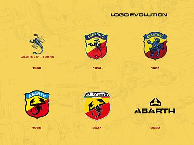 Abarth Logo History Evolution scorpio scorpion race racing fiat sportscar car future excited heritage evolution logo abarth brand branding