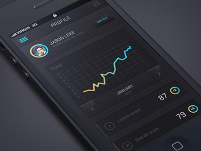 ios7 ios9 ios8 app design graphs graph ui stats interface graph mobile ios menu nav bar header data profile statistics iphone button glow ios7