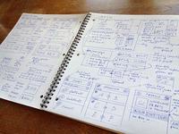 BetCast Sketches: A Peek Into Process