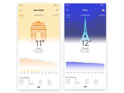 Google Weather app Designing | App Concept