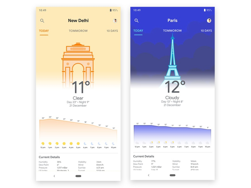 Google Weather app Designing | App Concept weather app icon logo typography pixel 3 iphone 10 ios front end design app dashboard branding concept app app design mac app ios app design android app design android app development ui  ux design material design google design google apps