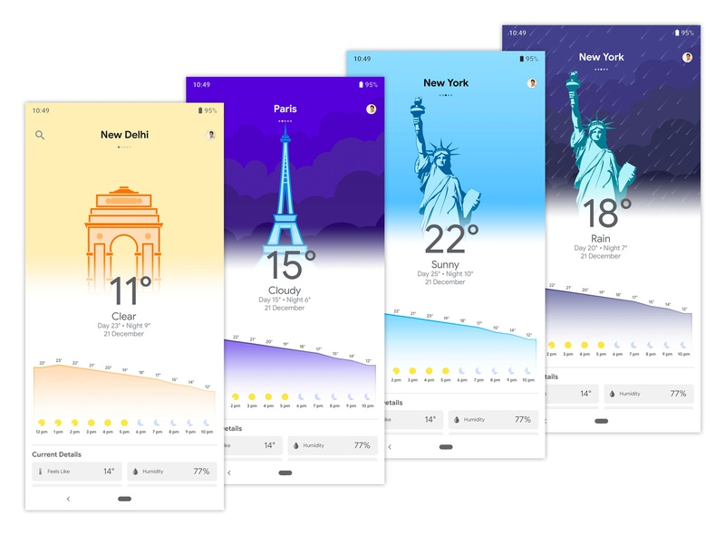 Google Weather Concept app Final css web design ui  ux design ui dashboard vector icon google design google apps weather forecast weather icon weather app ios app design logo branding app design typography dashboard design illustration android app design material design