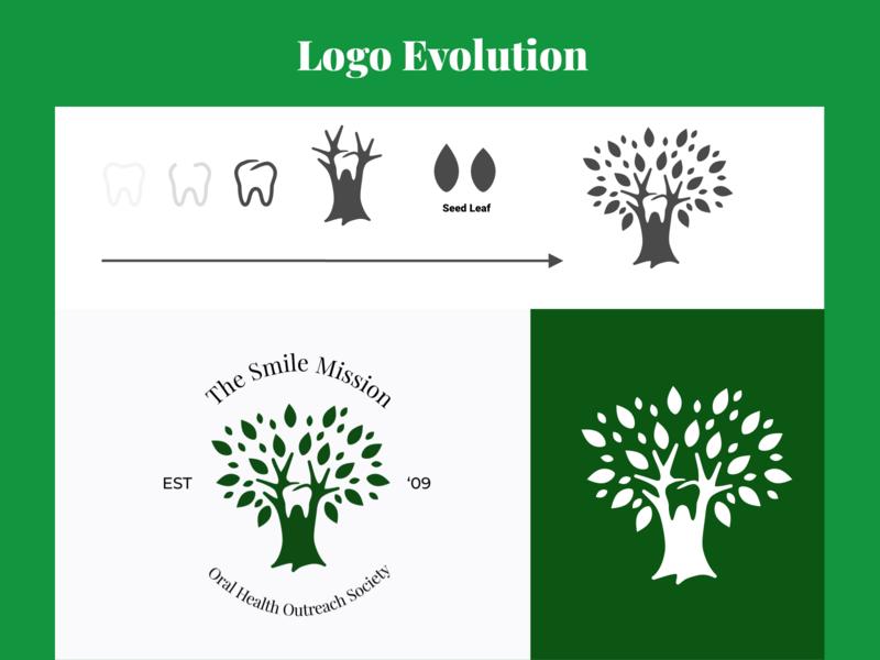 Logo evolution of dental non profit