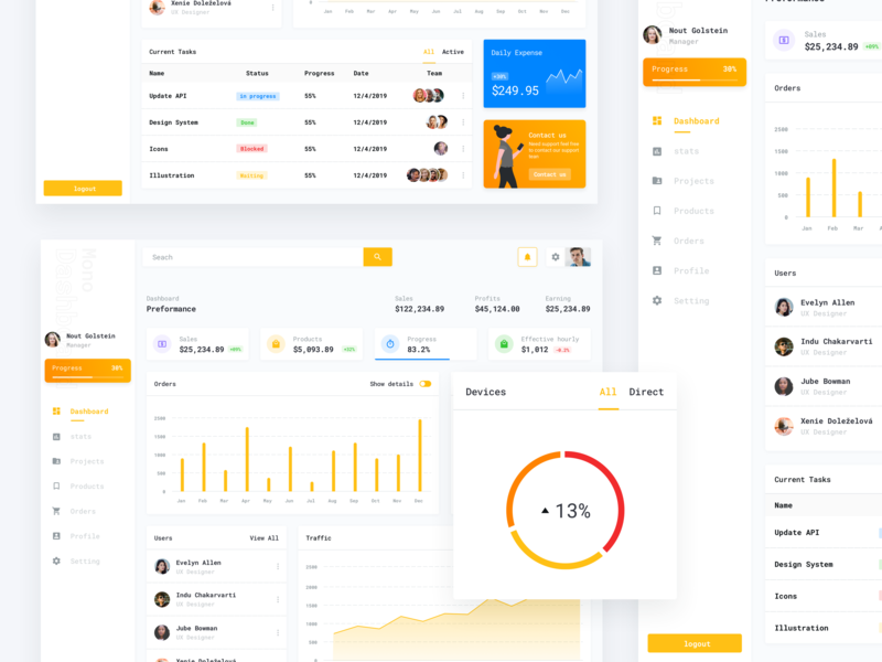 Freebies - Dashboard ui kits Sketch Resources
