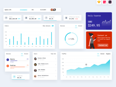 Sales Dashboard - ui kits freebies sketch uikits monitor dashboard ui form icons design uidesign form elements web design project management project manager web free sketch graph analytics experience interface analytics chart dashboard app