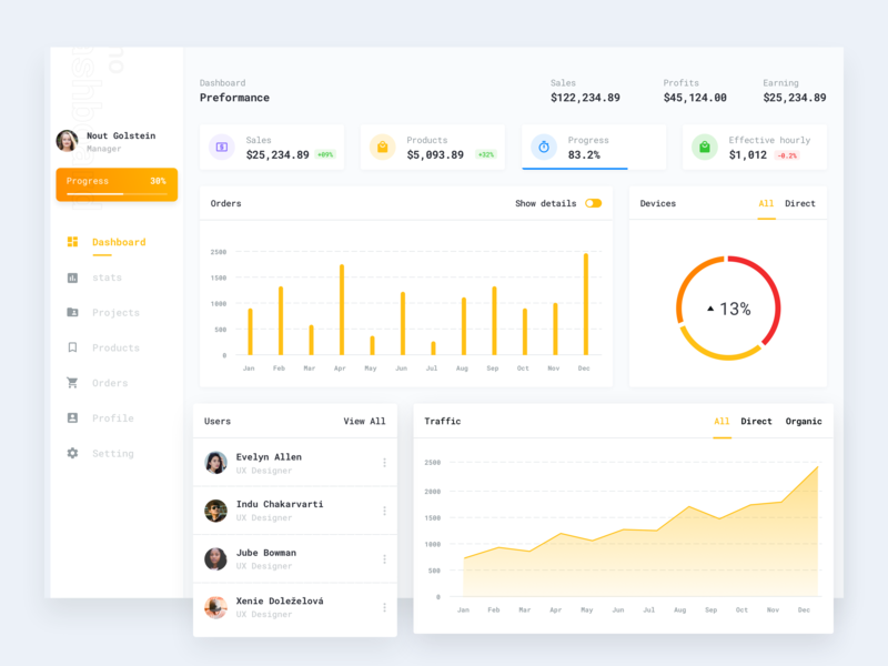 Dashboard - freebies sketch uikits monitor dashboard ui form icons design uidesign form elements web design project management project manager web free sketch graph analytics experience interface analytics chart dashboard app