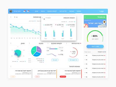 Masseye Finance Dashboard graphs dashboard flat design hebrew rtl finance dashboard design dashboard