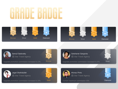 Grade badge design app ui animation illustration 插图 设计