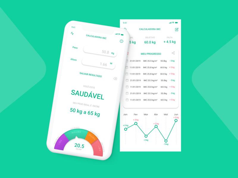Calculadora IMC design app illustration green ui design card