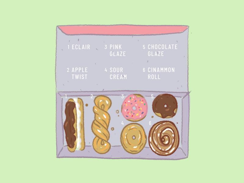 Donut Delight surprise box donut chart donuts whimsical 2d illustration