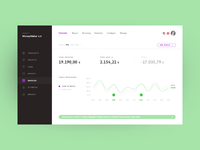 Invoices Dashboard UI Challenge
