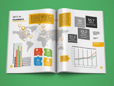 Microsoft Stats Spread