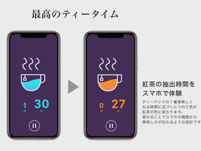Daily UI 14 Countdown Timer