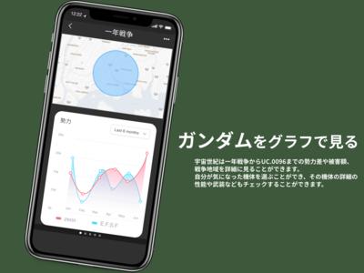Daily UI #18 Analytics Chart