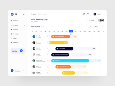 Team Management Website Dashboard calendar analytics timeline software project management tool project management dashboard team website management project web web design mvp ronas it ui ux