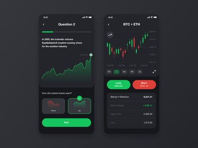 Financial Trading Learning App lessons elearning courses edtech fintech trading finance app finance education learning mobile ui mobile mobile app design app design mobile app app mvp ronas it ui ux mobile design