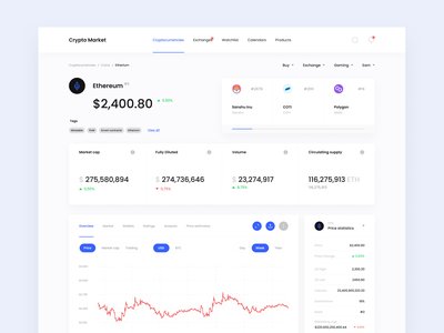Crypto Trading Website crypto wallet finance bitcoin cryptocurrency crypto coin binance nft landing minimalist landing page clean gradient blockchain ethereum token crypto art crypto website ux ui