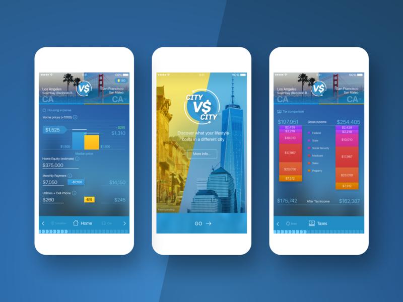 City vs City | Mobile app analytics charts calculator app lifestyle financial app logo design app design mobile app logo ux ui
