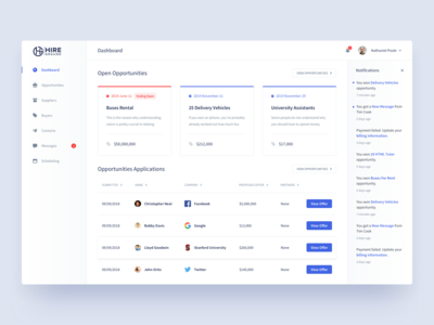 Hire Ground | Dashboard
