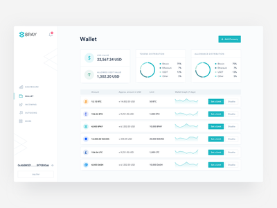 8PAY | Wallet virtual currency revolut stripe gumroad product design payment app digital currencies transactions crypto payment platform cryptocurrency wallet create subscription charts graphs blockchain protocol integration banking website application dashboard