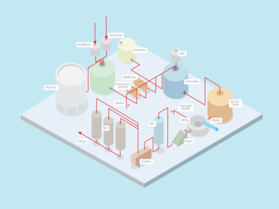 Isometric Scheme of Production infographic color pale isometric vector line production chemistry industrial scheme isometric art isometry 3d illustration