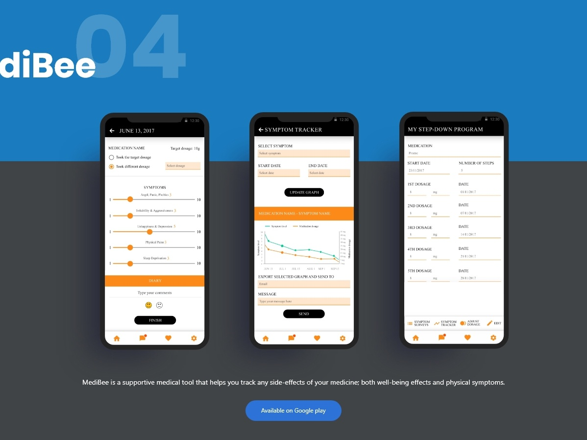 Design for Supportive Mobile Application medical care medical app mobile ux design mobile ui design mobile app design mobile app uxd technologies ux ui design ux designer ux-design ux-ui ui  ux design ui  ux ui