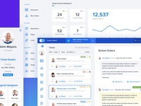 Ticket Support Application Layout for my Admin Template