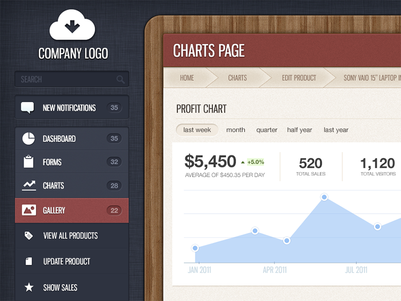 Admin Theme UI I am working on now admin dashboard charts side menu wood web application control panel
