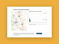 Delta Stewardship Council Data Visualization