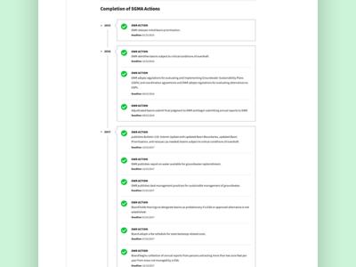 Delta Stewardship Council - Timeline