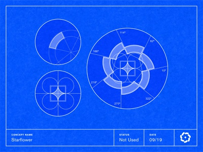 Starflower – Grid System geometric grid system geometric shapes nature logo logotype logo tutorial logo crafting grid system logo visual identity symbol design flowerlogo star logo brand mark logo grid grid system brand identity design