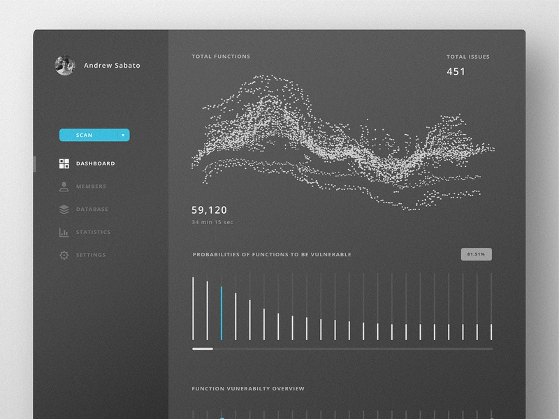 Dashboard - Binary Vulnerability Scanner Part 1 dash board flat web ui ux design