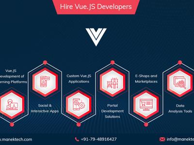 Hire Vue.js Developers   Full-Stack VueJS Development Company In