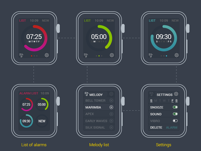 Wireframe Apple Watch Alarm wireframe apple watch alarm circle ui ux time simple alarms