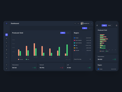 Dashboard Saas — Dark Theme mobile adaptive chart web dashboad saas ux minimal design ui