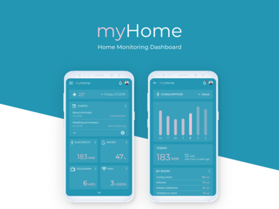 myHome - Home Monitoring Dashboard